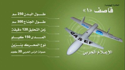 طائرات مسيرة بدون طيار قاصف1 تابعة للحوثيين