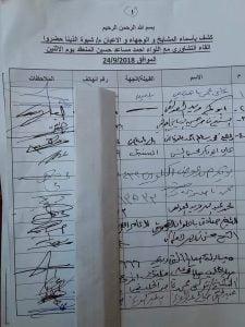 وثيقة المصالحة بين أبناء وقبائل شبوة بدعوة أحمد مساعد حسين