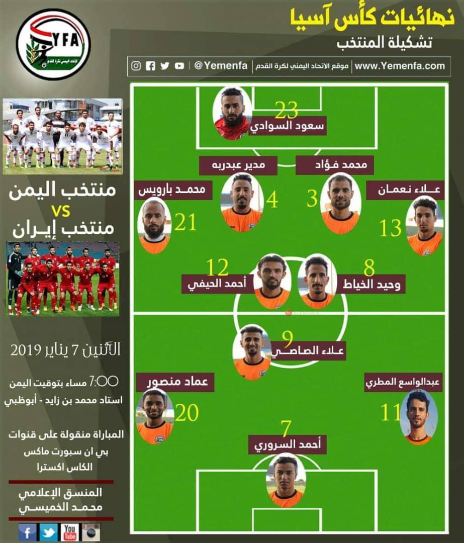 تشكلية المنتخب اليمني في كأس سيا