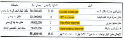عقد استيراد لشركة كمران وفقاً لتقرير فريق الخبراء حول اليمن