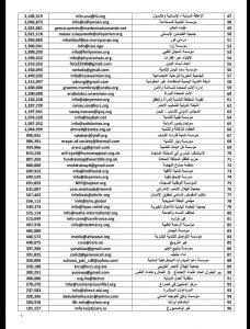 قوائم بأسماء 96 منظمة تسلمت مساعدات في اليمن خلال 2018