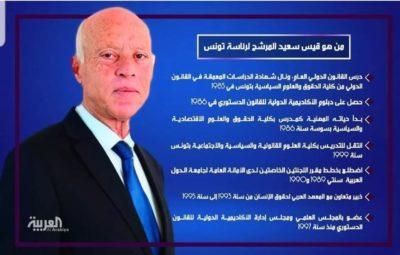 من هو قيس سعيد الحائز على أكثر نسبة تصويت في انتخابات تونس