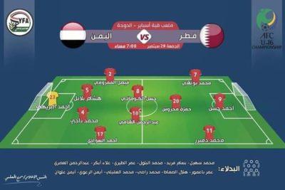 أسماء اللاعبين وتشكيلة منتخبي اليمن وقطر في تصفيات كآس آسيا للناشئين