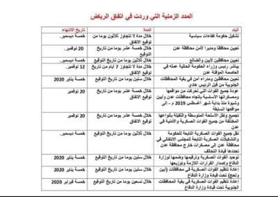 خطوات تنفيذ اتفاق الرياض المزمنة مع المهلة المحددة