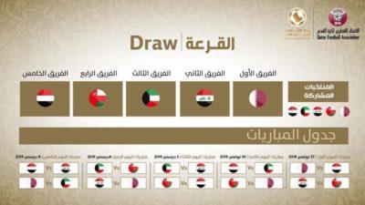 قرعة خليجي 24 حدول المباريات في الدوحة