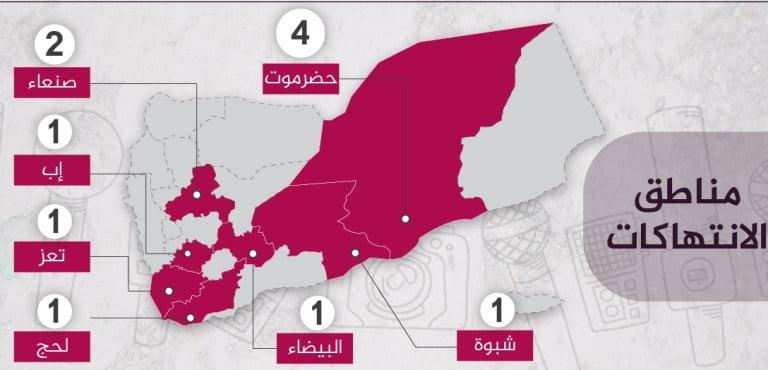 تقرير مرصد الحريات في اليمن مايو 2020