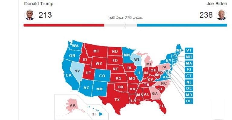 بايدن يتقدم على ترامب في نتائج الفرز الأولية في الانتخابات الأمريكية