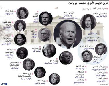 فريق الرئيس الأمريكي المنتخب جو بايدن