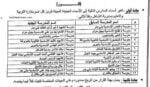 وثيقة تكشف قرارات حوثية بتغيير أسماء المدارس في حجة